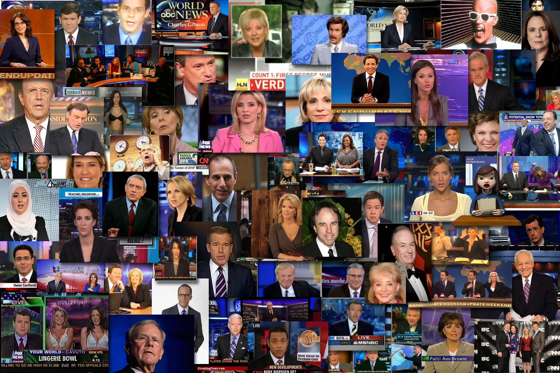 """SCRIPTED NEWS COMPILATION ALL ABOUT """"CONTROLLING THE NARRATIVE"""" AND KEEPING YOU DISTRACTED!!"""